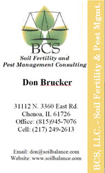 BCS Soil Fertility
